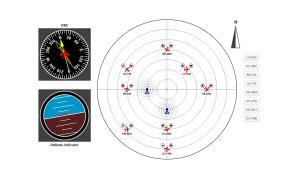 Pilot Aptitude: Orientation Test